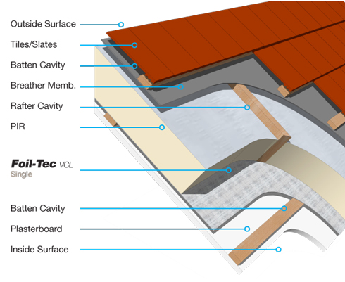 Brick Slips Installation Pitched Roof Insulation